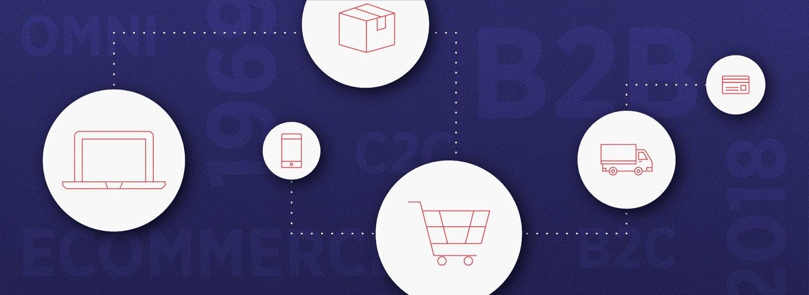 Comercio electrónico 101 + La historia de las compras en línea